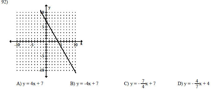 Linear equation with an undefined slope?
