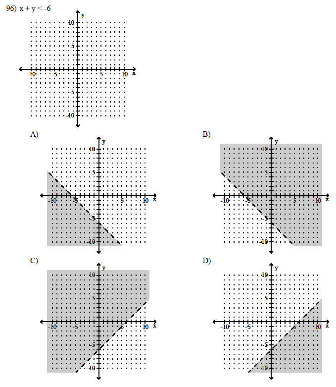 Graphing Linear Inequalities Worksheet Multiple Choice ...